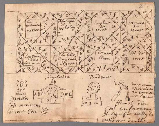 This small manuscript has numerous alchemical and astrological drawings in Newton's own hand. Newton was a voracious reader of alchemical literature, and it is clear that he drew much of the material in this manuscript from other alchemical texts, including, for instance, one that discussed a pseudonymous alchemical author claiming to be Nicolas Flamel (ca. 1330–1418.) The Huntington Library, Art Museum, and Botanical Gardens. The Grace K. Babson Collection of the Works of Sir Isaac Newton at The Huntington Library, Art Museum, and Botanical Gardens.