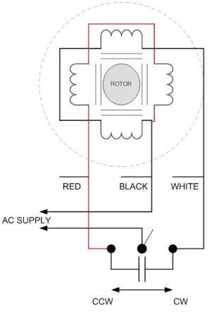 GA Geared Model Table: