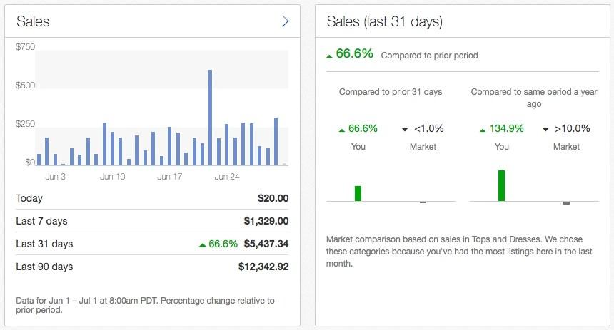 Ebay Sales June 2019 Screenshot