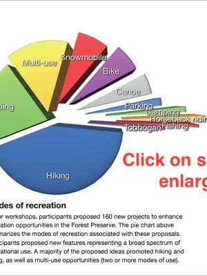 ADK modes of recreation slike