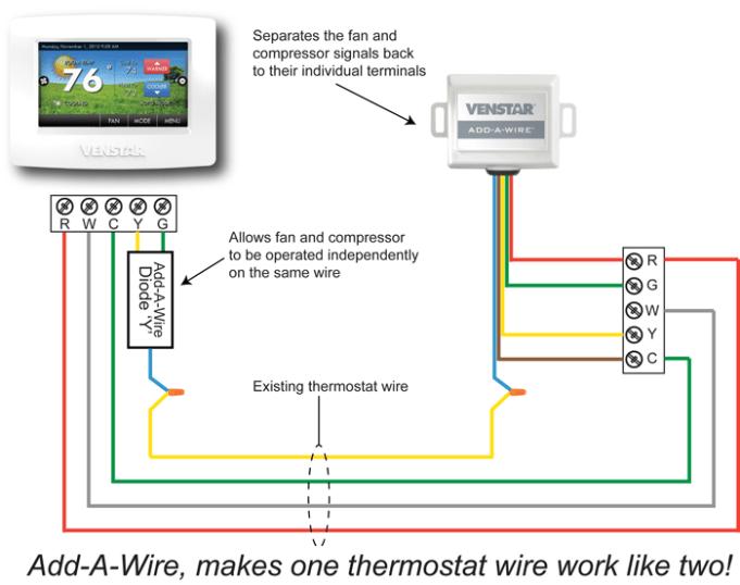 understanding hvac wiring diagram understanding hvac wiring diagrams wiring diagram on understanding hvac wiring diagram