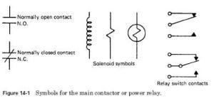 HVAC Power Relays | HVAC Troubleshooting