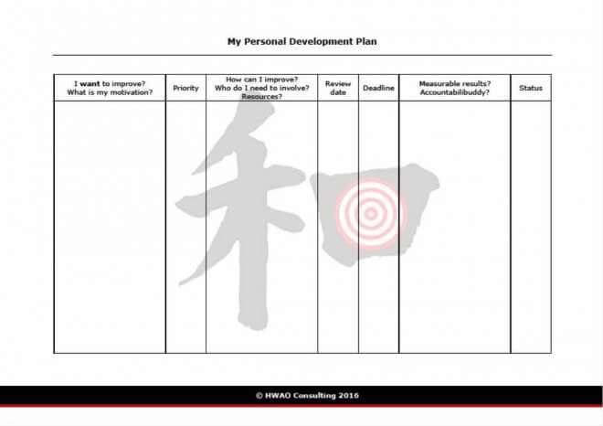 Free Personal Development Plan Template  Hwao Consulting