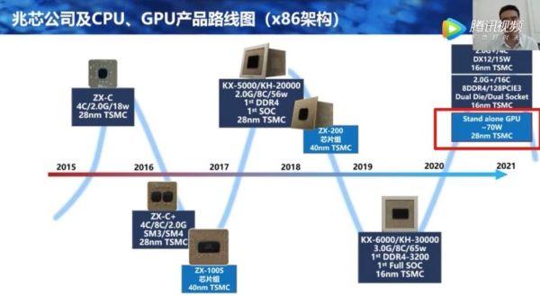 Zhaoxin, dopo le CPU x86 arrivano anche le GPU dedicate cinesi?