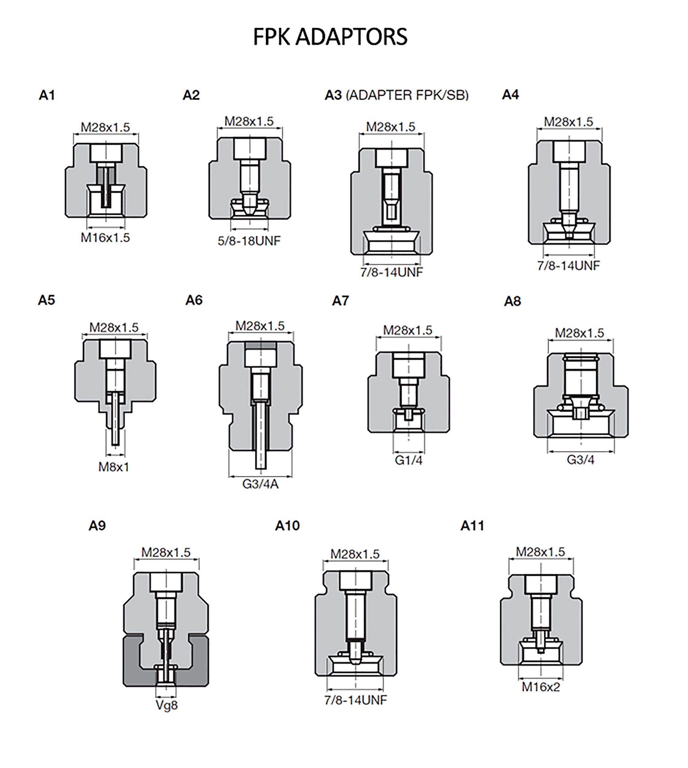 A9 Adaptor