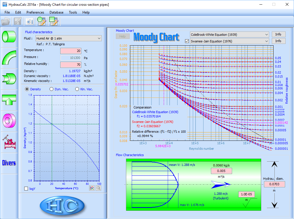 Screenshots hydraucalc moody chart 3 ccuart Image collections