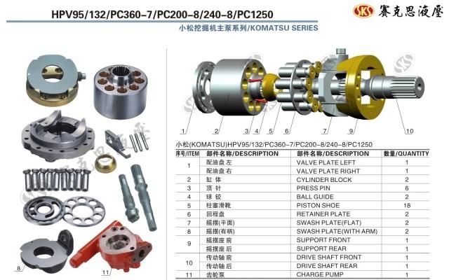 Запчасти к гидронасосам Komatsu серии HP95-132, PC360-7, PC200-8/240-8, PC1250 MAIN PUMPS
