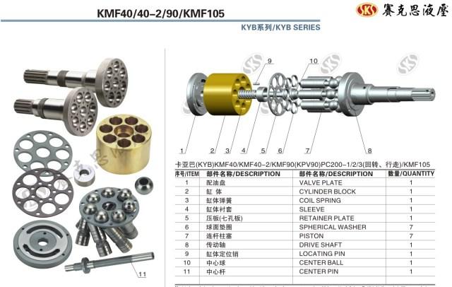 Запчасти к гидронасосам KAYABA и SUMITOMO серии KMF40/40-2/90/105 MOTOR