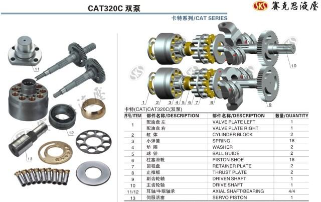 Запчасти к гидронасосам на Caterpillar серии CAT320C