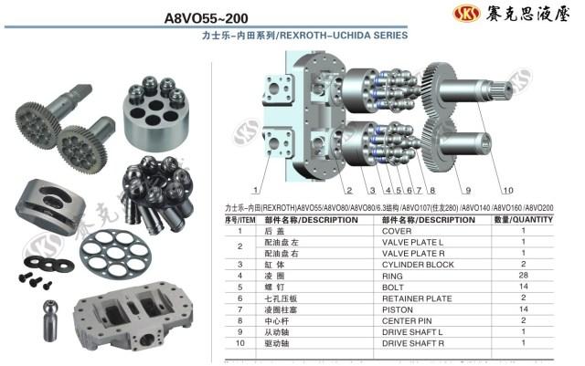 запчасти к гидронасосам A8VO55-200