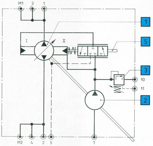 Hydraulikschaltplan mit einer RKP TGL 10868 und Baukasten TGL 10866