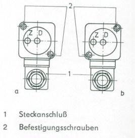 TGL 20710: Unterschied Baugruppe 16.0xx und 16.1xx