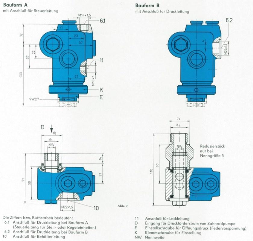 Abmessungen der Druckbegrenzungsventile nach TGL 10871