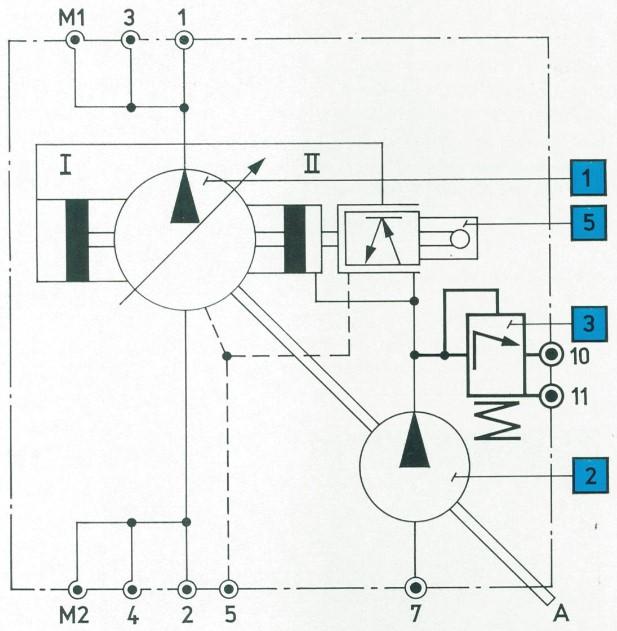 Hydraulikschaltplan einer RKP TGL 10868 mit einer Stelleinheit TGL 10870 und einem Druckbegrenzungsventil TGL 10871