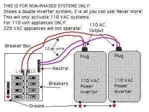 Power inverter 1400 watts 24 volt 12 volt 48 volt 1400 watt AC  DC power inverter 1400 watt