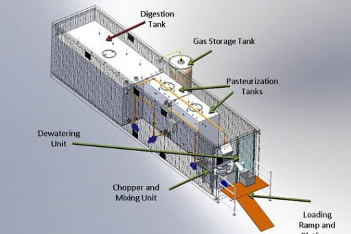 SEaB Energy creates a powerful fuel cell system that can turn waste into power