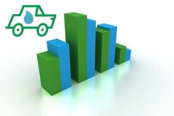 Hydrogen Fuel Cells Transportation Report