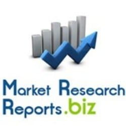 Offshore Wind Power Market Research Report