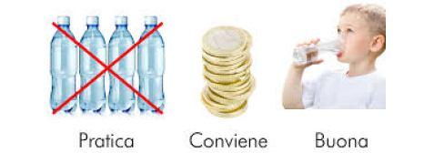 preventivo osmosi inversa milano