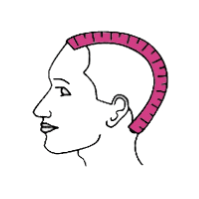 Wig Measure: Front To Nape