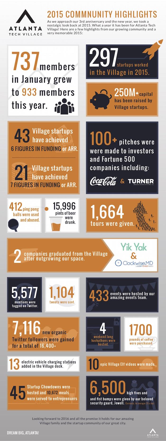 atv-infographic-2015