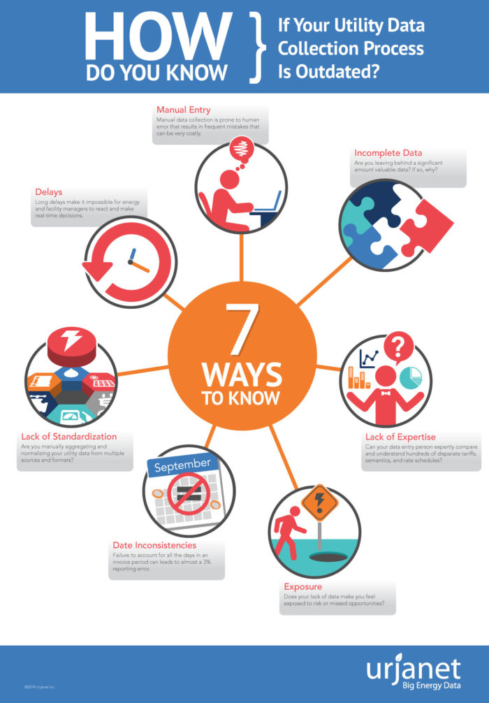 Infographic_7-Ways-Outdated-1