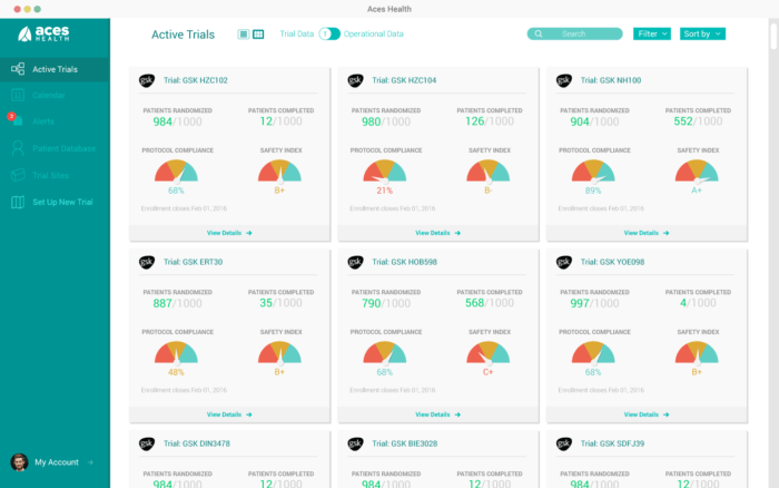 Aces-Pharma-Desktop-Dashboard-Gauges