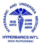 Hyperbarics Intl Logo