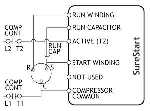 Hyper Engineering | Single Phase