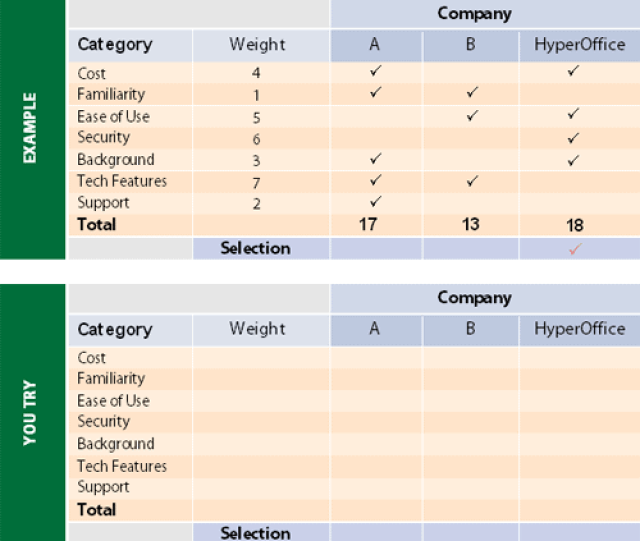 As A Practical Tool For The Reader A Model For Comparing Different Software Is Provided Below Do The Following