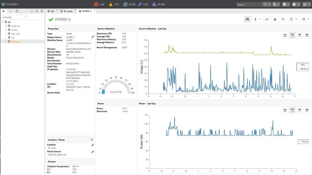 RAMP DCIM User Interface VMs