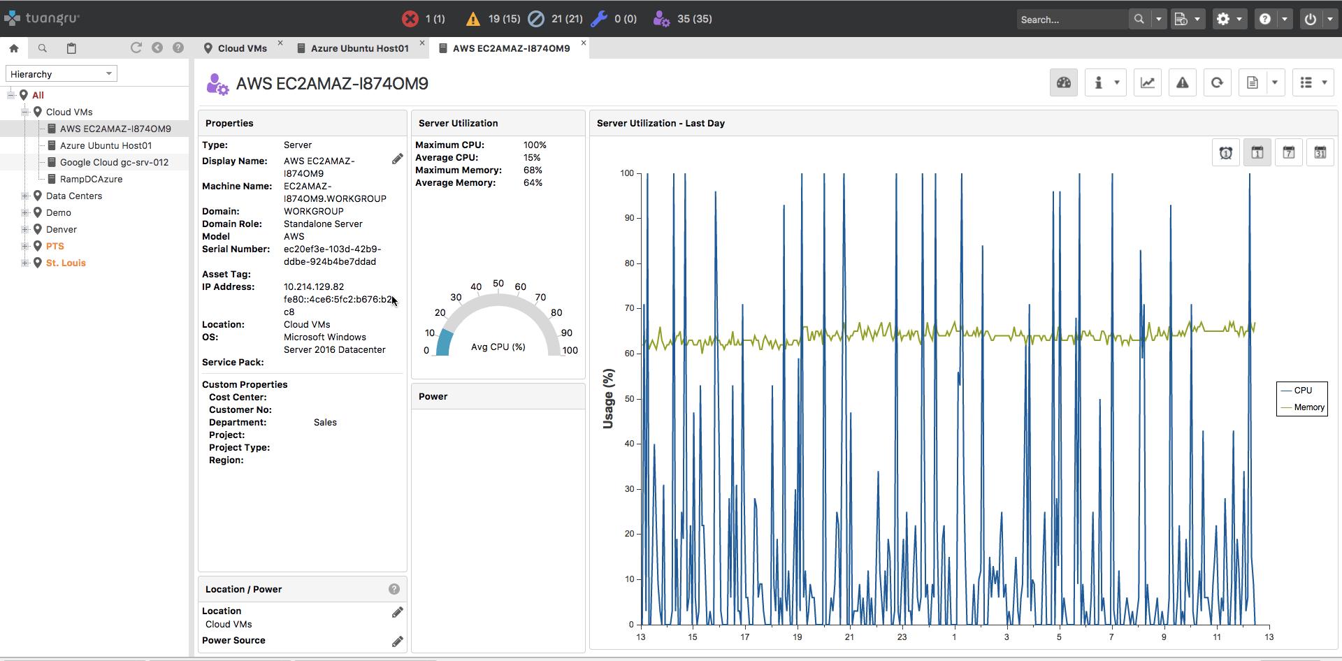 DCIM tools AWS Cloud Instances