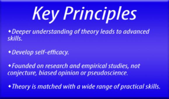 Science Of Self-Hypnosis Key Principles
