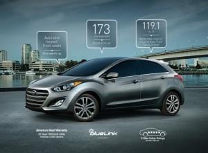 Hyundai As First Car