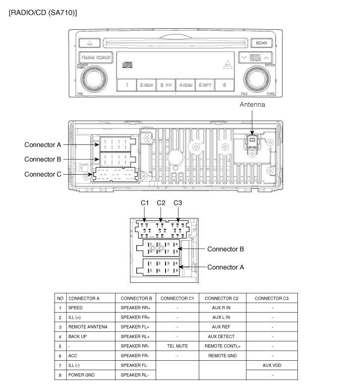 bmw e46 radio wiring diagram - efcaviation, Wiring diagram