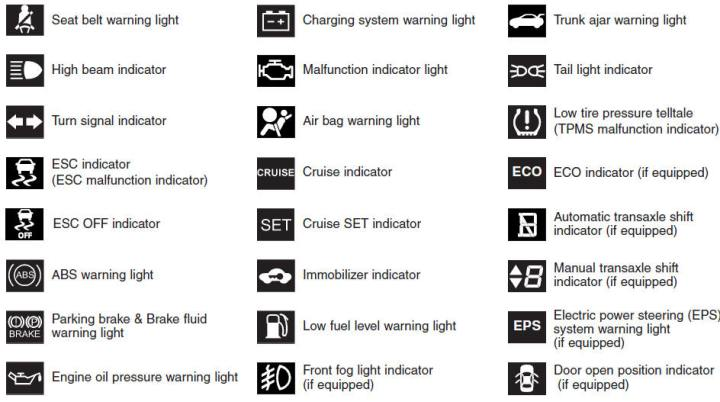 Light Symbol On Dashboard Decoratingspecialcom - Car signs on dashboarddashboard symbols and what they mean the daily boost