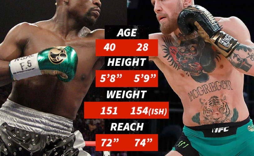 Mayweather fights McGregor