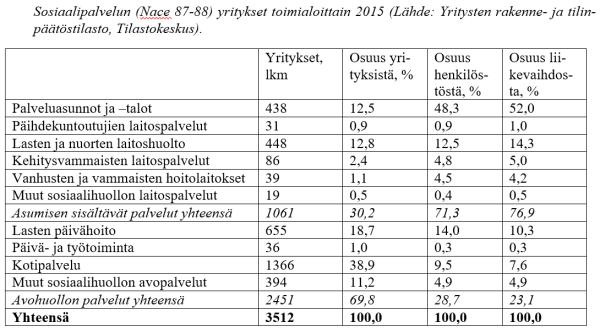 tilasto-lith-kuvio-4