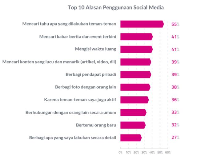 sosialmedia1