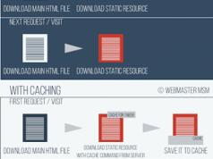 2 Langkah Tepat Cara Mengurangi Beban Server