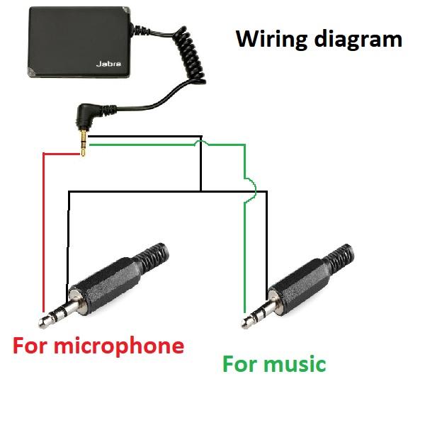 DIY: Kết nối GoPro với tai nghe bluetooth