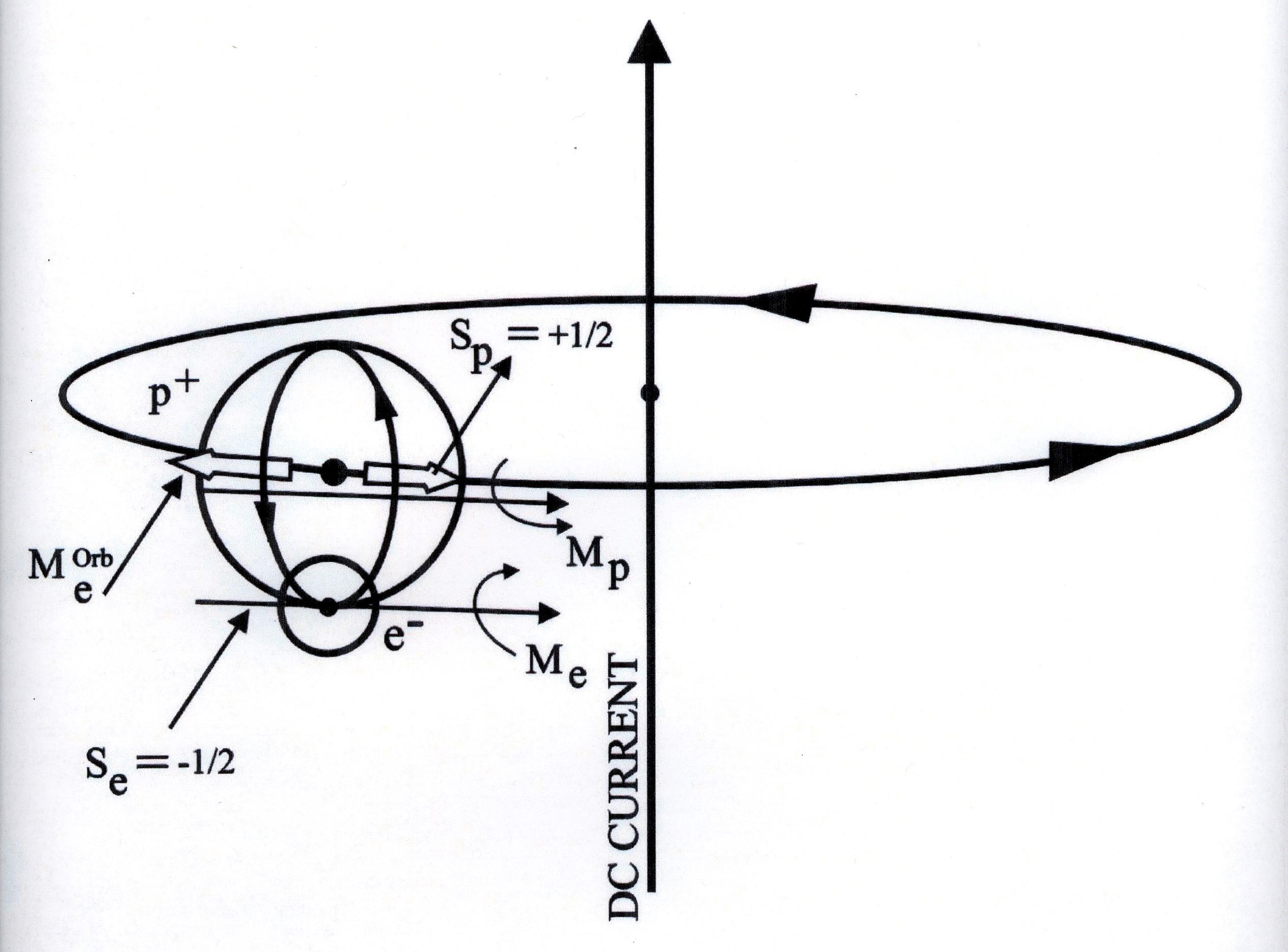 The Rutherford Santilli Neutron By J V Kadeisvili The