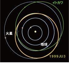 20110401_hayabusa3.jpg