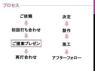 繝励Ξ繧シ繝ウ繝・・繧キ繝ァ繝ウ邱ィ髮・畑2_convert_20110426171043