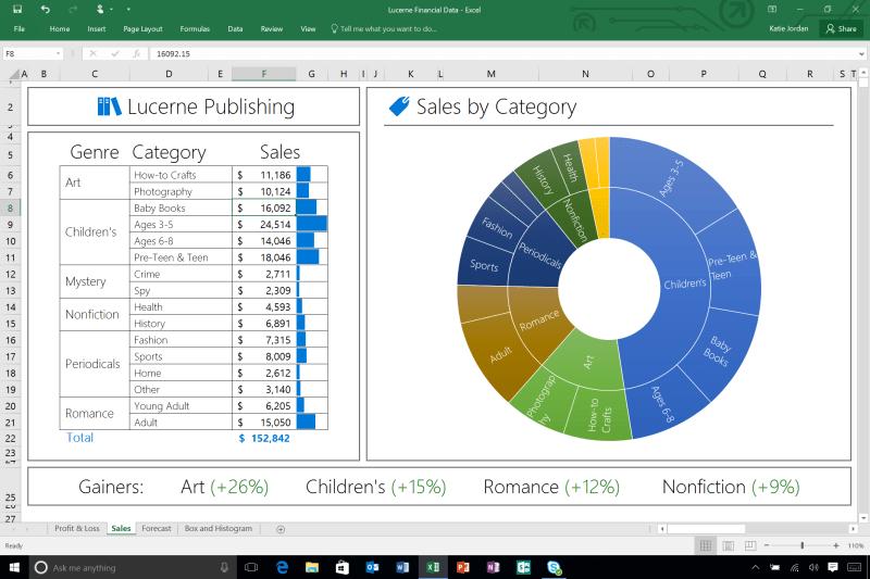 Excel-2016-New-Sunburst-Chart