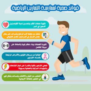 هل تعلم عن الرياضة للاذاعة المدرسية
