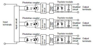 FAQ02163 for Solidstate Relays | OMRON Industrial Automation