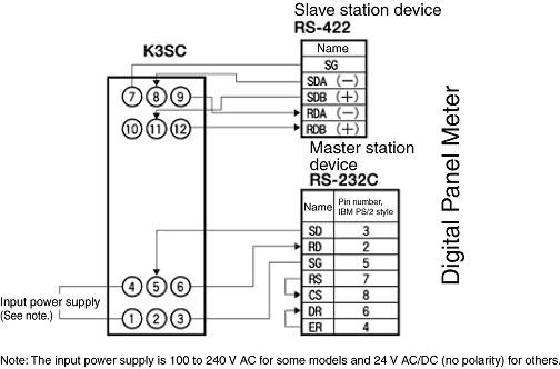 faq00769 for digital panel indicators  omron industrial