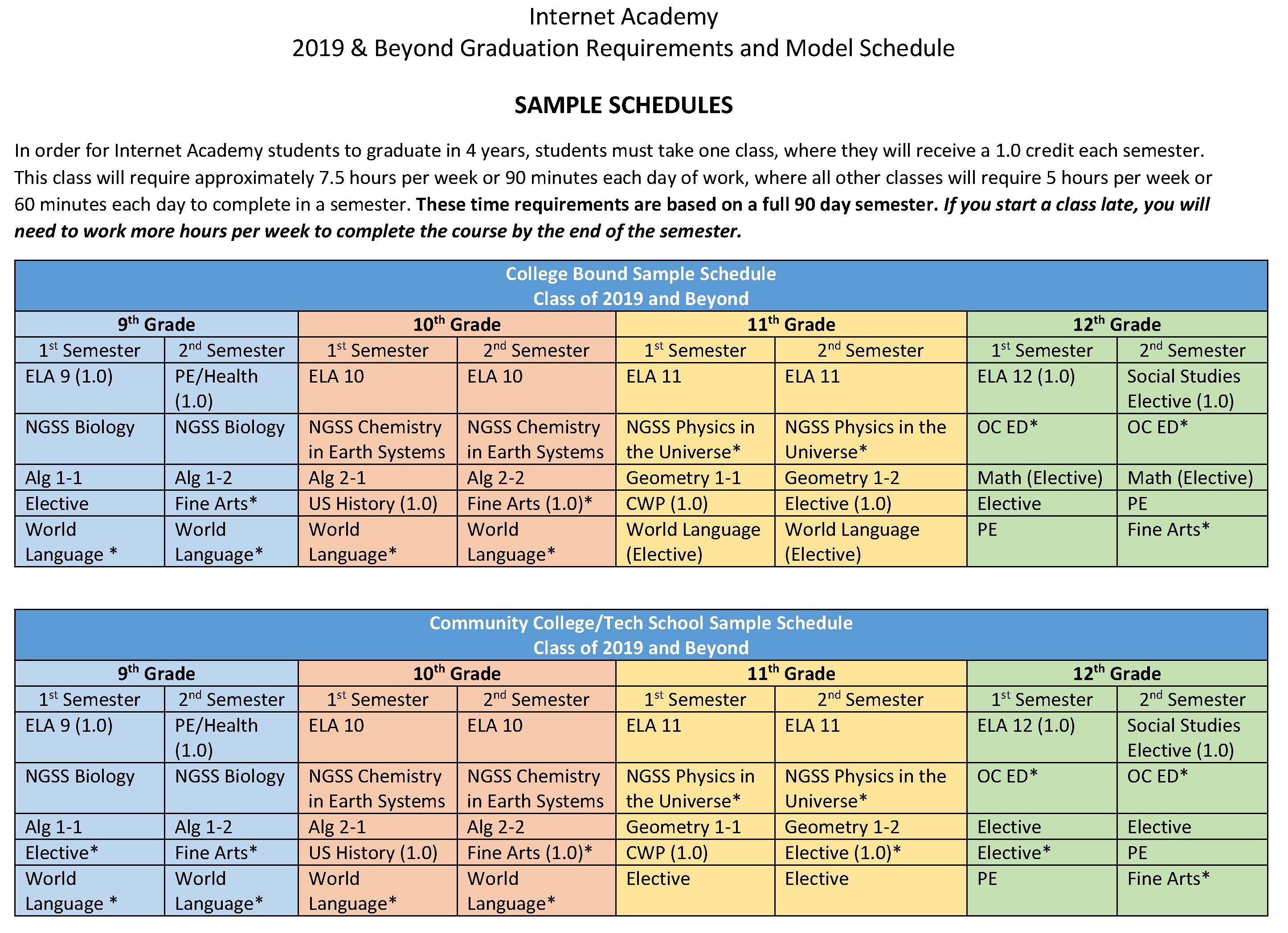Class Of Beyond Sample Schedule Internet Academy K