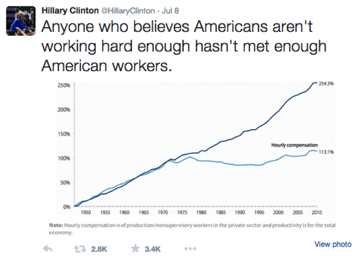 jeb-bush-americans-should-work-longer-hours